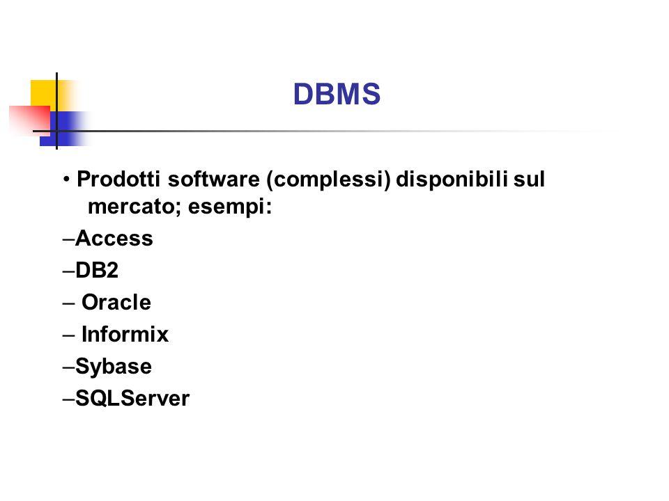 Prodotti software (complessi) disponibili sul mercato; esempi: –Access –DB2 – Oracle – Informix –Sybase –SQLServer DBMS