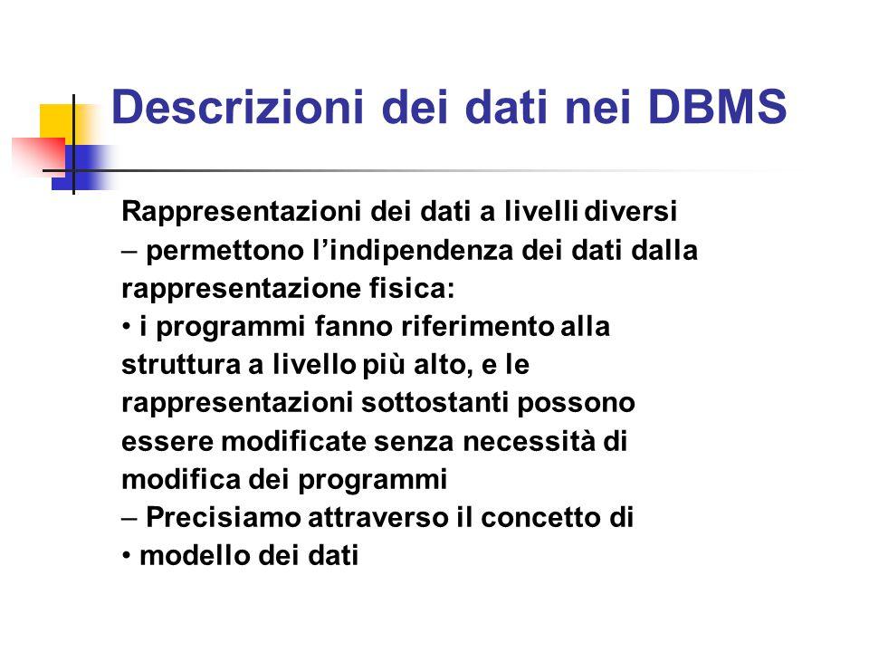 Descrizioni dei dati nei DBMS Rappresentazioni dei dati a livelli diversi – permettono l'indipendenza dei dati dalla rappresentazione fisica: i programmi fanno riferimento alla struttura a livello più alto, e le rappresentazioni sottostanti possono essere modificate senza necessità di modifica dei programmi – Precisiamo attraverso il concetto di modello dei dati