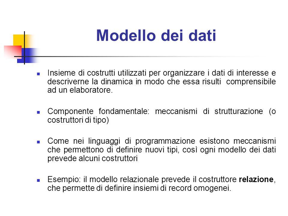 Modello dei dati Insieme di costrutti utilizzati per organizzare i dati di interesse e descriverne la dinamica in modo che essa risulti comprensibile ad un elaboratore.