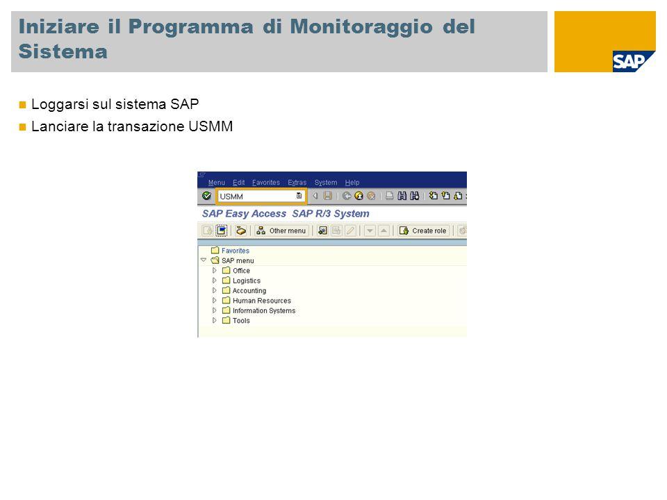 Iniziare il Programma di Monitoraggio del Sistema Loggarsi sul sistema SAP Lanciare la transazione USMM