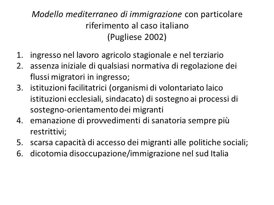Modello mediterraneo di immigrazione con particolare riferimento al caso italiano (Pugliese 2002) 1.ingresso nel lavoro agricolo stagionale e nel terziario 2.assenza iniziale di qualsiasi normativa di regolazione dei flussi migratori in ingresso; 3.istituzioni facilitatrici (organismi di volontariato laico istituzioni ecclesiali, sindacato) di sostegno ai processi di sostegno-orientamento dei migranti 4.emanazione di provvedimenti di sanatoria sempre più restrittivi; 5.scarsa capacità di accesso dei migranti alle politiche sociali; 6.dicotomia disoccupazione/immigrazione nel sud Italia