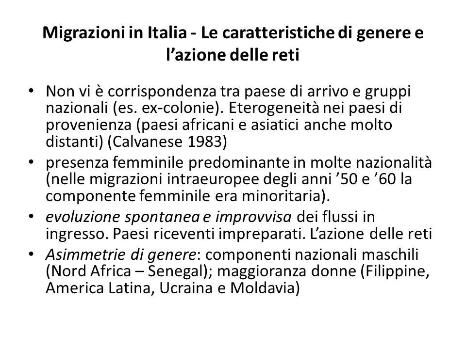 Il modello mediterraneo di immigrazione Pugliese (2002) Migrazioni in Italia - Le caratteristiche di genere e l'azione delle reti Non vi è corrispondenza tra paese di arrivo e gruppi nazionali (es.