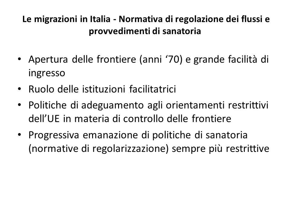 Le migrazioni in Italia - Normativa di regolazione dei flussi e provvedimenti di sanatoria Apertura delle frontiere (anni '70) e grande facilità di ingresso Ruolo delle istituzioni facilitatrici Politiche di adeguamento agli orientamenti restrittivi dell'UE in materia di controllo delle frontiere Progressiva emanazione di politiche di sanatoria (normative di regolarizzazione) sempre più restrittive