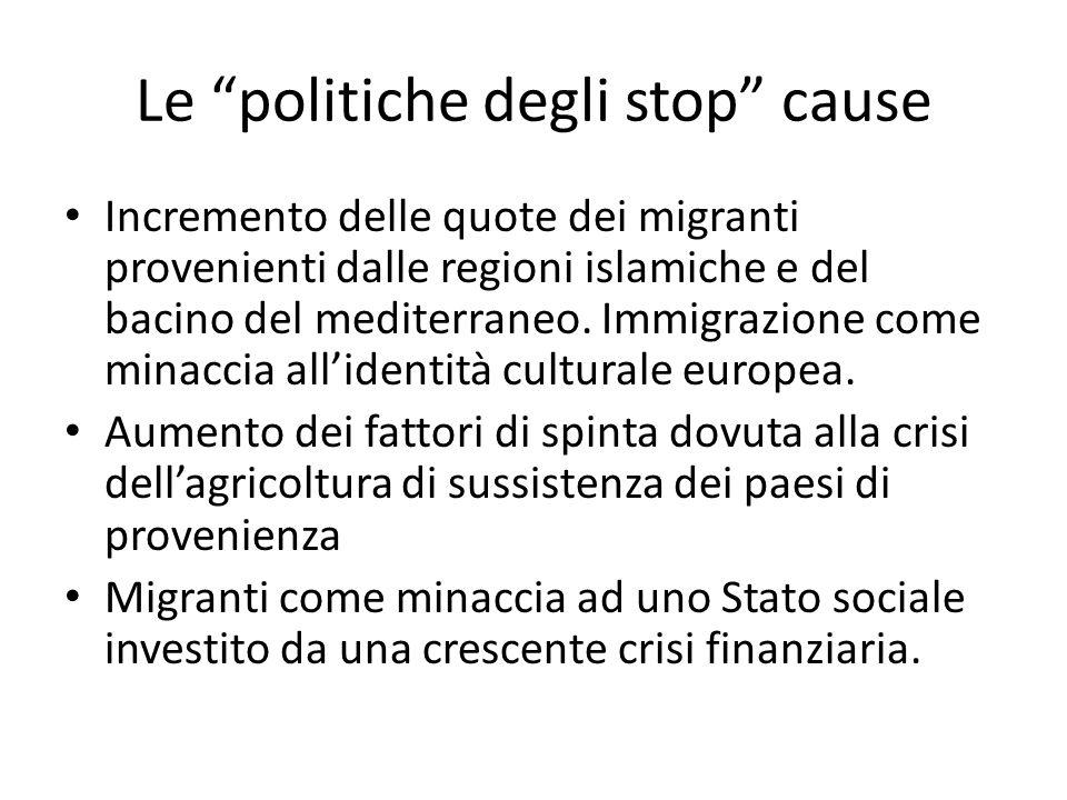 Le politiche degli stop cause Incremento delle quote dei migranti provenienti dalle regioni islamiche e del bacino del mediterraneo.