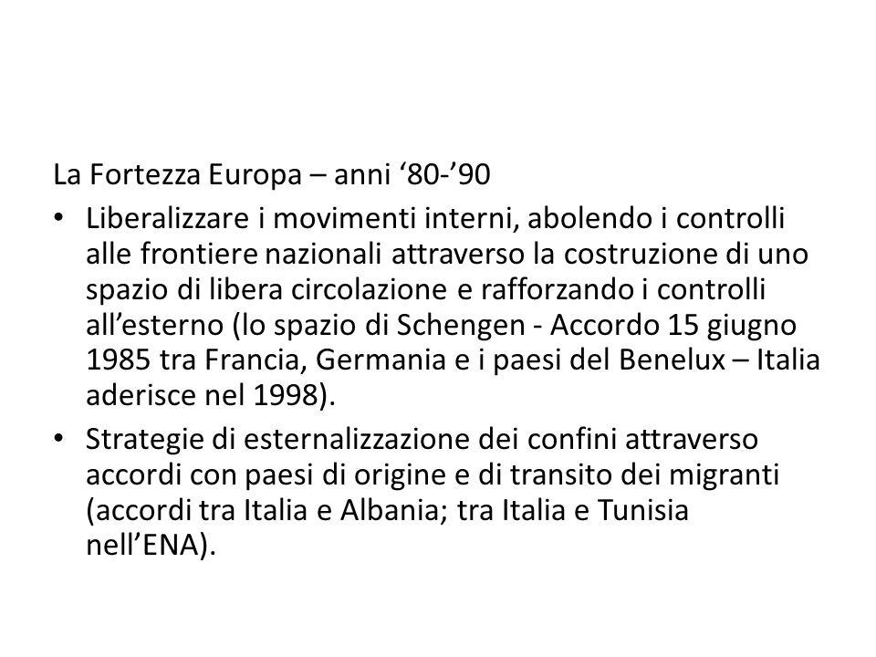 La Fortezza Europa – anni '80-'90 Liberalizzare i movimenti interni, abolendo i controlli alle frontiere nazionali attraverso la costruzione di uno spazio di libera circolazione e rafforzando i controlli all'esterno (lo spazio di Schengen - Accordo 15 giugno 1985 tra Francia, Germania e i paesi del Benelux – Italia aderisce nel 1998).