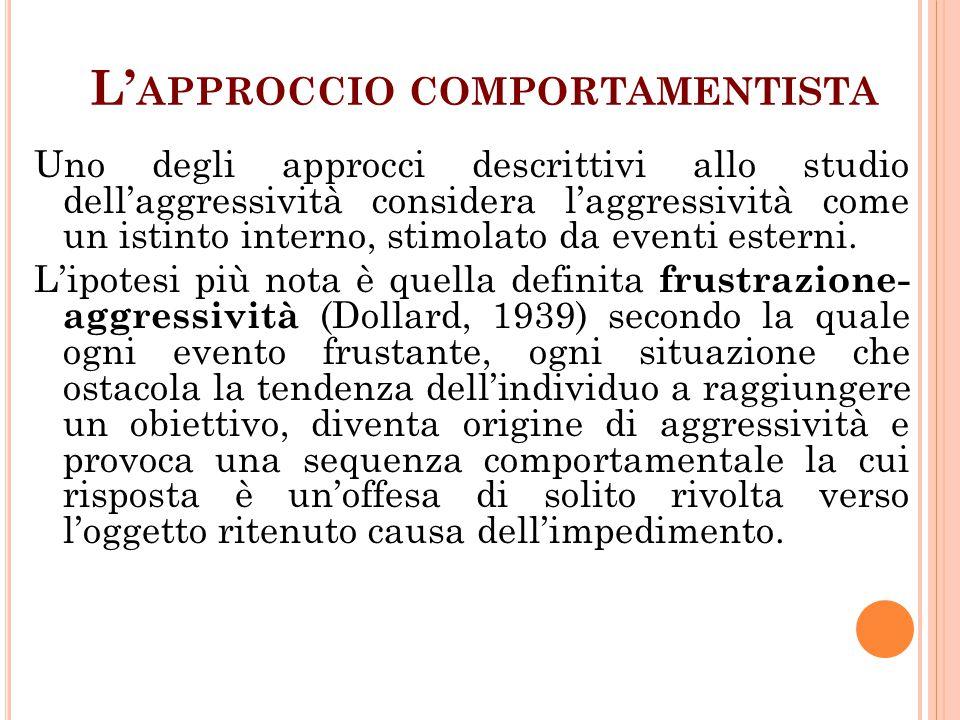L' APPROCCIO COMPORTAMENTISTA Uno degli approcci descrittivi allo studio dell'aggressività considera l'aggressività come un istinto interno, stimolato