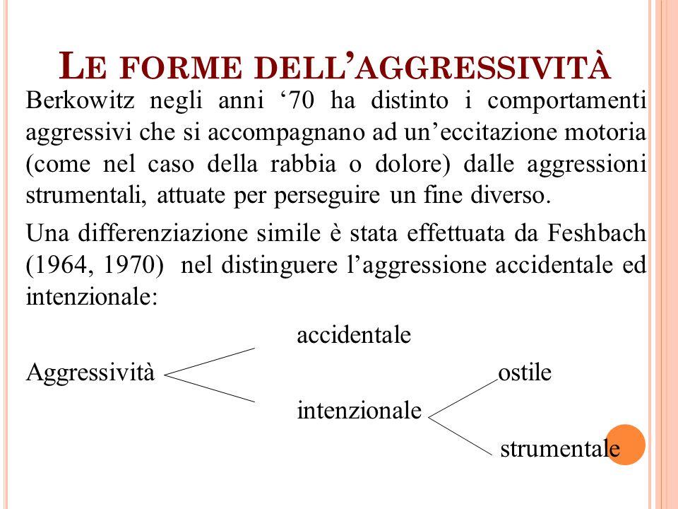 L E FORME DELL ' AGGRESSIVITÀ Berkowitz negli anni '70 ha distinto i comportamenti aggressivi che si accompagnano ad un'eccitazione motoria (come nel