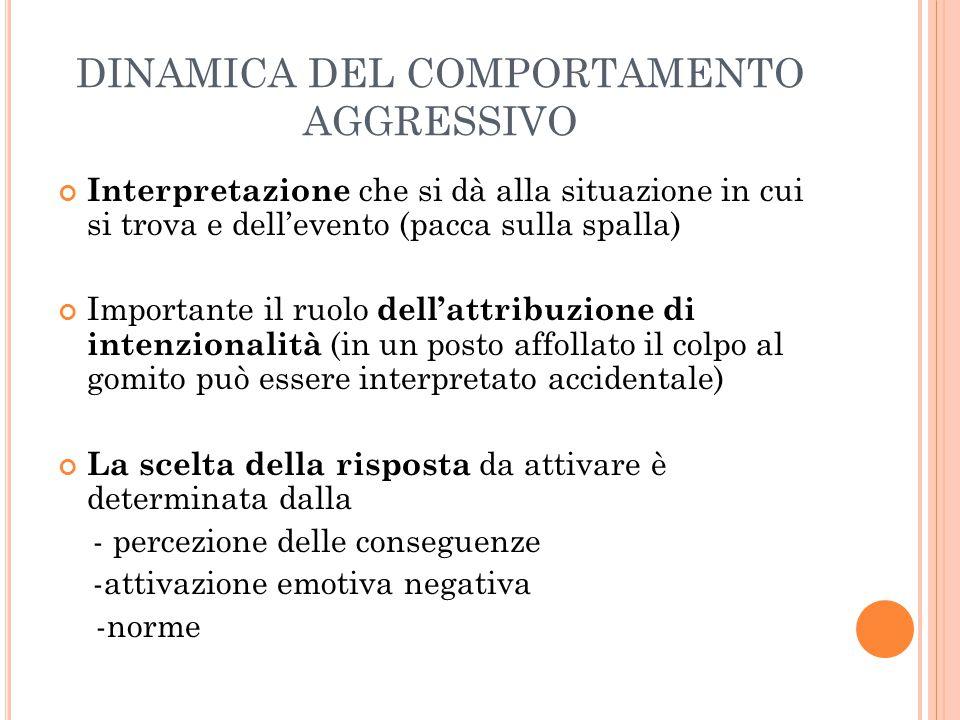 DINAMICA DEL COMPORTAMENTO AGGRESSIVO Interpretazione che si dà alla situazione in cui si trova e dell'evento (pacca sulla spalla) Importante il ruolo