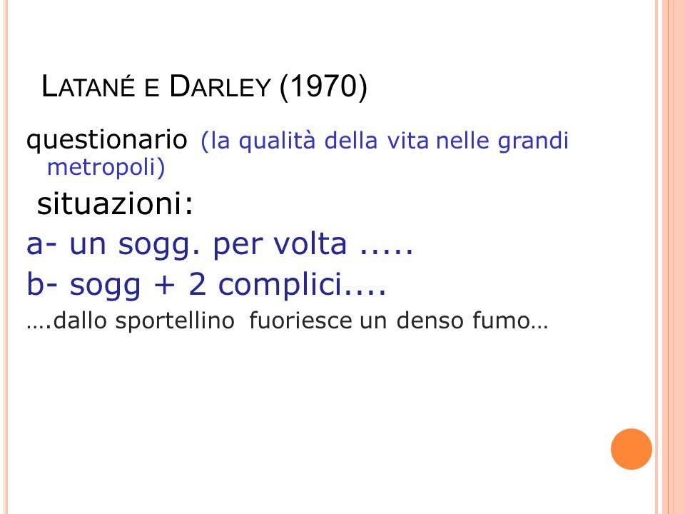 L ATANÉ E D ARLEY (1970) questionario (la qualità della vita nelle grandi metropoli) situazioni: a- un sogg. per volta..... b- sogg + 2 complici.... …