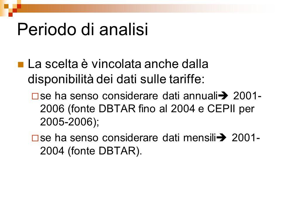 Periodo di analisi La scelta è vincolata anche dalla disponibilità dei dati sulle tariffe:  se ha senso considerare dati annuali  2001- 2006 (fonte DBTAR fino al 2004 e CEPII per 2005-2006);  se ha senso considerare dati mensili  2001- 2004 (fonte DBTAR).