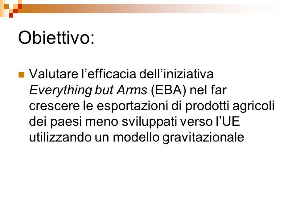 Obiettivo: Valutare l'efficacia dell'iniziativa Everything but Arms (EBA) nel far crescere le esportazioni di prodotti agricoli dei paesi meno sviluppati verso l'UE utilizzando un modello gravitazionale
