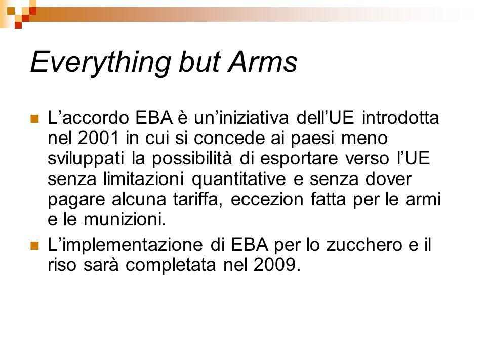 Everything but Arms L'accordo EBA è un'iniziativa dell'UE introdotta nel 2001 in cui si concede ai paesi meno sviluppati la possibilità di esportare verso l'UE senza limitazioni quantitative e senza dover pagare alcuna tariffa, eccezion fatta per le armi e le munizioni.