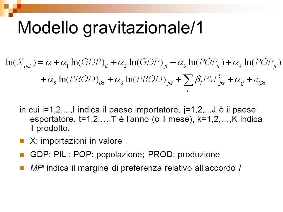 Modello gravitazionale/1 in cui i=1,2,...,I indica il paese importatore, j=1,2,...J è il paese esportatore.