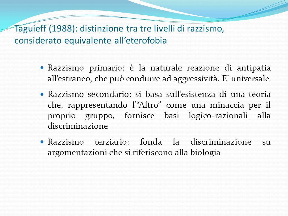 Taguieff (1988): distinzione tra tre livelli di razzismo, considerato equivalente all'eterofobia Razzismo primario: è la naturale reazione di antipatia all'estraneo, che può condurre ad aggressività.