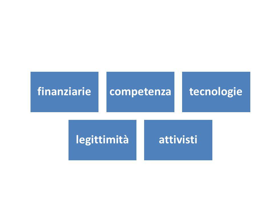 finanziariecompetenzatecnologie legittimitàattivisti