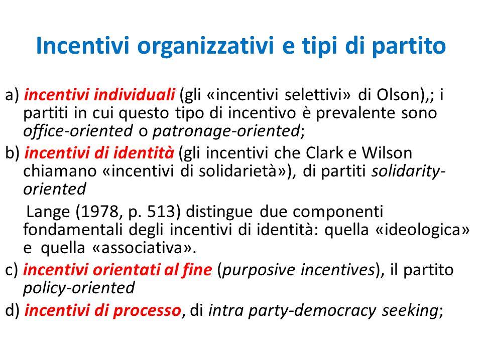 Incentivi organizzativi e tipi di partito a) incentivi individuali (gli «incentivi selettivi» di Olson),; i partiti in cui questo tipo di incentivo è prevalente sono office-oriented o patronage-oriented; b) incentivi di identità (gli incentivi che Clark e Wilson chiamano «incentivi di solidarietà»), di partiti solidarity- oriented Lange (1978, p.