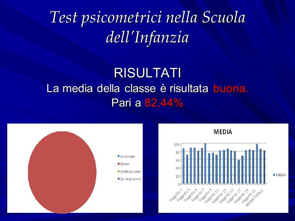 Test psicometrici nella Scuola dell'Infanzia RISULTATI La media della classe è risultata buona. Pari a 82,44%
