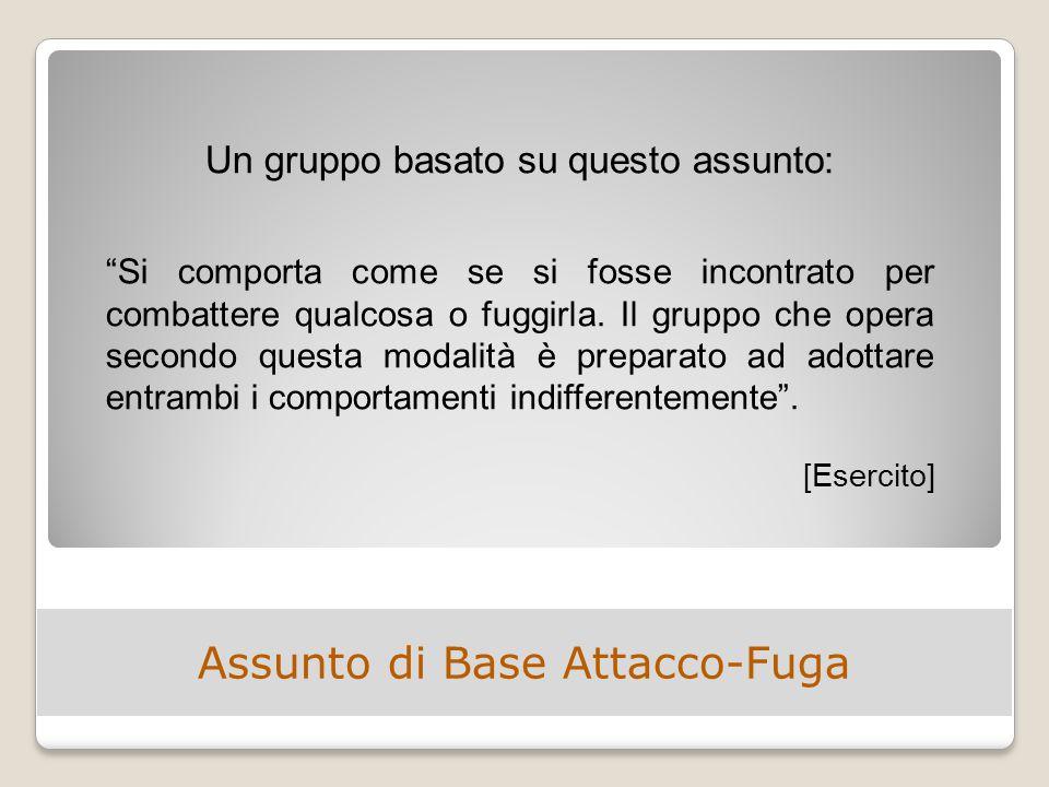 Assunto di Base Attacco-Fuga Si comporta come se si fosse incontrato per combattere qualcosa o fuggirla.