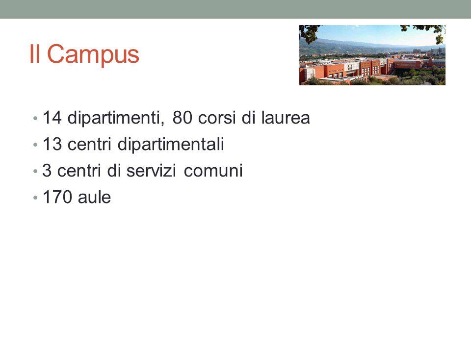 Il Campus 14 dipartimenti, 80 corsi di laurea 13 centri dipartimentali 3 centri di servizi comuni 170 aule