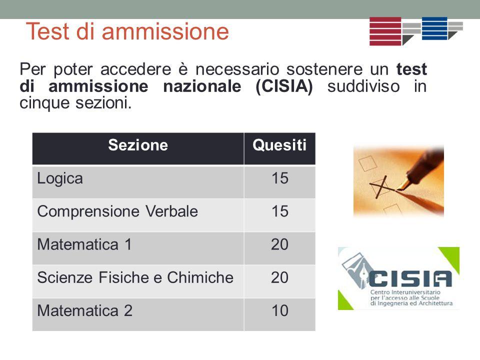 Test di ammissione Per poter accedere è necessario sostenere un test di ammissione nazionale (CISIA) suddiviso in cinque sezioni.