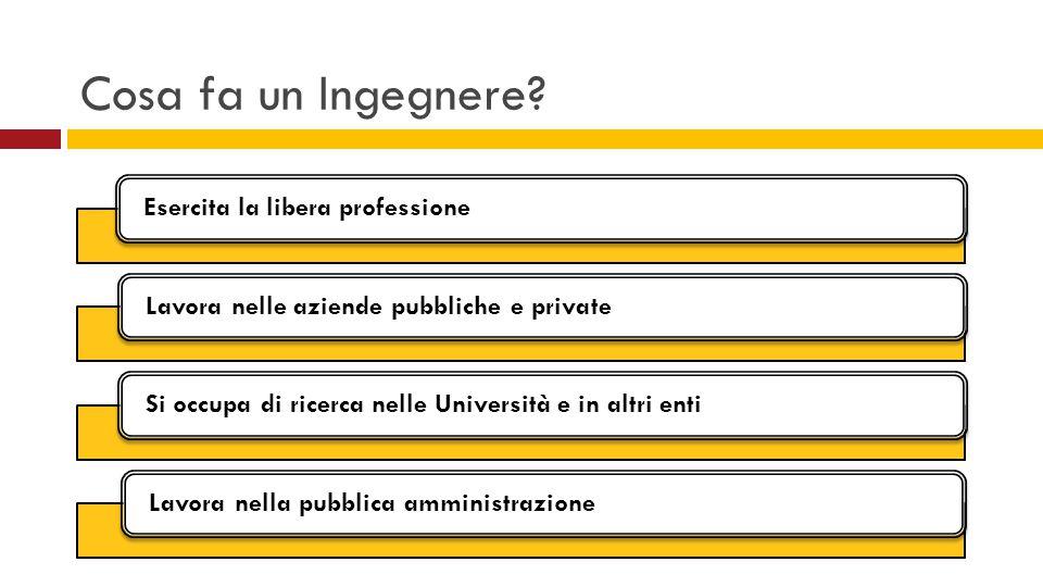 Cosa fa un Ingegnere? Esercita la libera professioneLavora nelle aziende pubbliche e privateSi occupa di ricerca nelle Università e in altri entiLavor