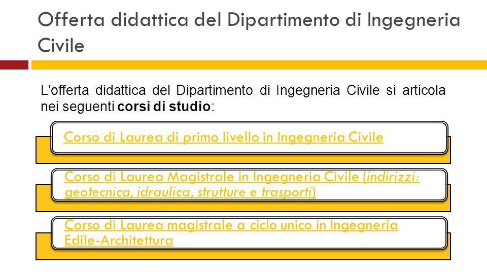 Offerta didattica del Dipartimento di Ingegneria Civile Corso di Laurea di primo livello in Ingegneria Civile Corso di Laurea Magistrale in Ingegneria
