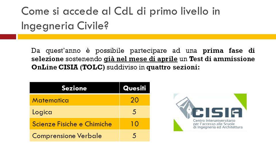 Come si accede al CdL di primo livello in Ingegneria Civile? Da quest'anno è possibile partecipare ad una prima fase di selezione sostenendo già nel m