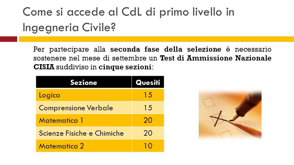 Come si accede al CdL di primo livello in Ingegneria Civile? Per partecipare alla seconda fase della selezione è necessario sostenere nel mese di sett