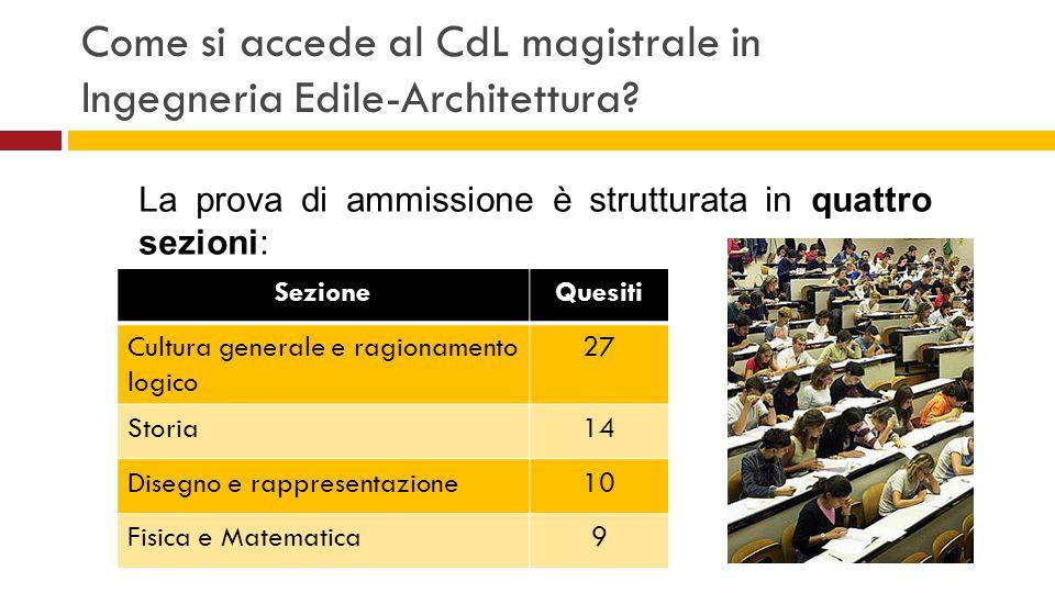 Come si accede al CdL magistrale in Ingegneria Edile-Architettura? La prova di ammissione è strutturata in quattro sezioni: SezioneQuesiti Cultura gen