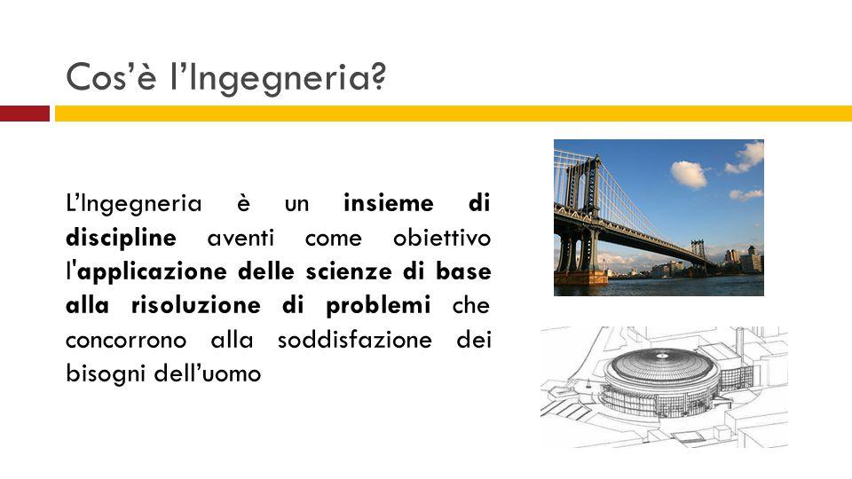 Cos'è l'Ingegneria? L'Ingegneria è un insieme di discipline aventi come obiettivo l'applicazione delle scienze di base alla risoluzione di problemi ch