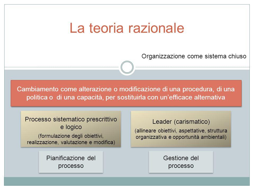 Cambiamento come alterazione o modificazione di una procedura, di una politica o di una capacità, per sostituirla con un'efficace alternativa Pianific