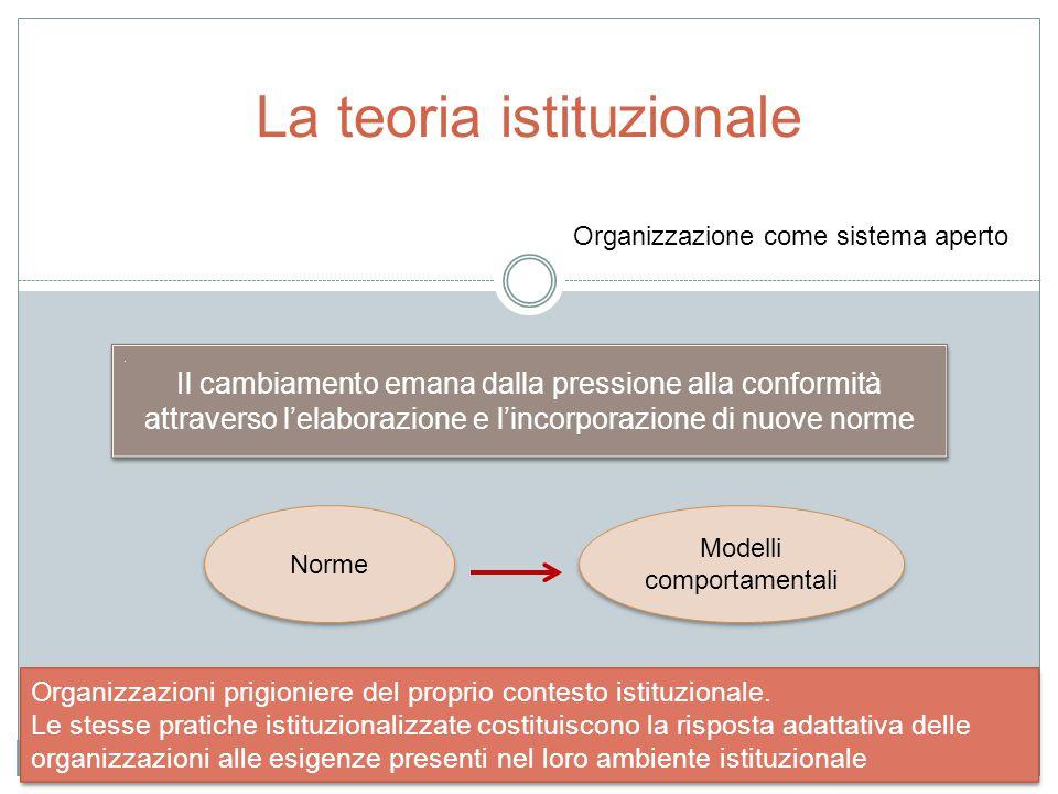 La teoria istituzionale Organizzazione come sistema aperto. Il cambiamento emana dalla pressione alla conformità attraverso l'elaborazione e l'incorpo