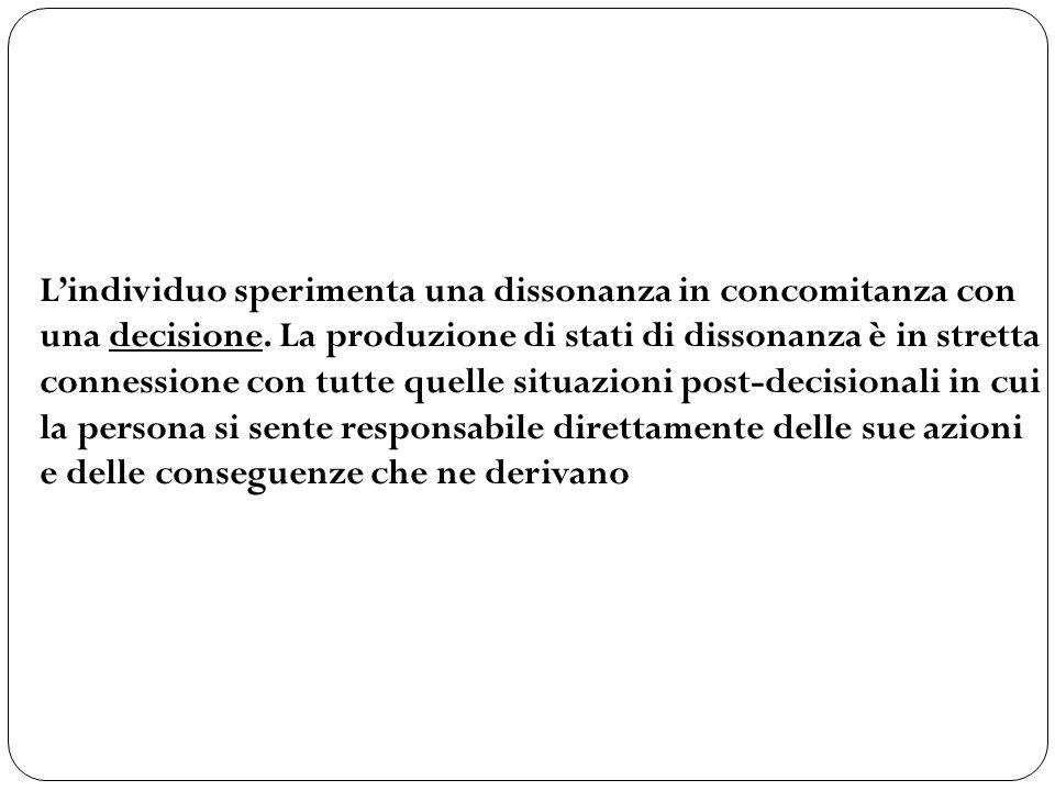 L'individuo sperimenta una dissonanza in concomitanza con una decisione. La produzione di stati di dissonanza è in stretta connessione con tutte quell