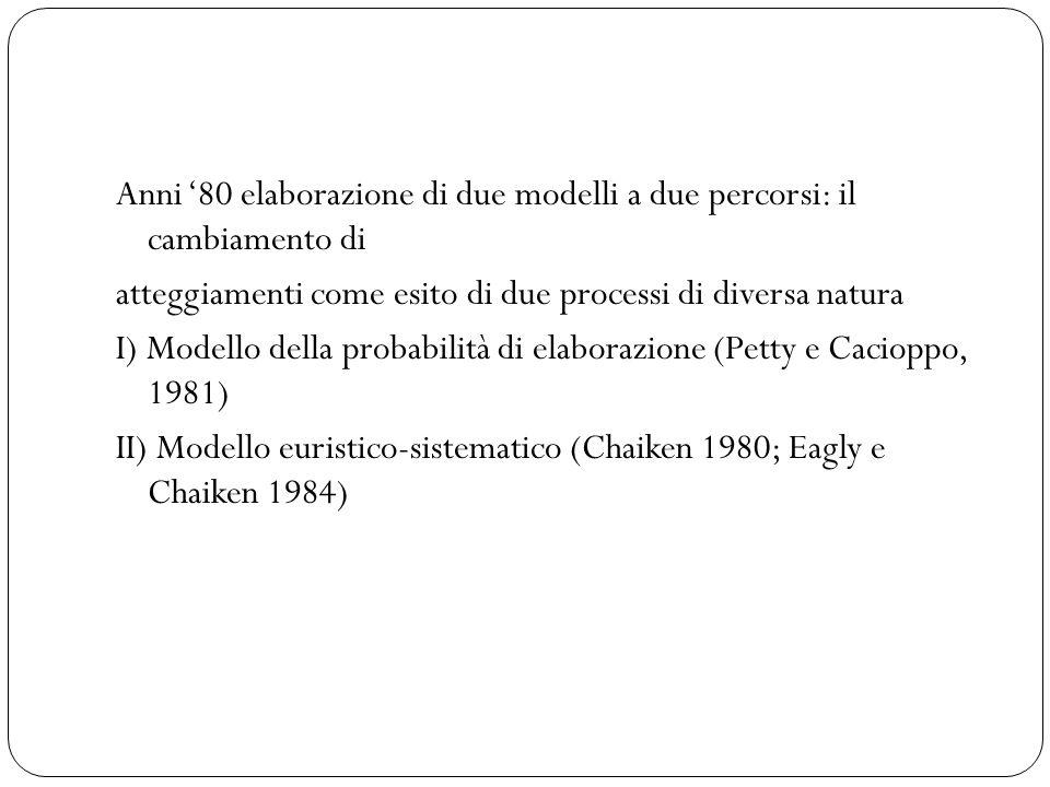 Anni '80 elaborazione di due modelli a due percorsi: il cambiamento di atteggiamenti come esito di due processi di diversa natura I) Modello della probabilità di elaborazione (Petty e Cacioppo, 1981) II) Modello euristico-sistematico (Chaiken 1980; Eagly e Chaiken 1984)