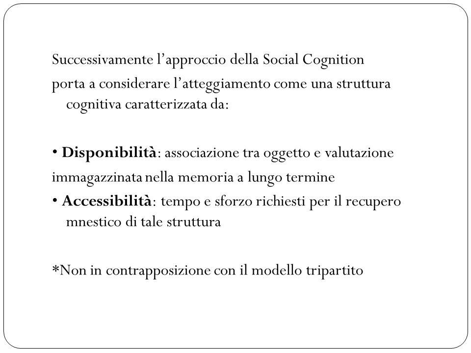 Successivamente l'approccio della Social Cognition porta a considerare l'atteggiamento come una struttura cognitiva caratterizzata da: Disponibilità: associazione tra oggetto e valutazione immagazzinata nella memoria a lungo termine Accessibilità: tempo e sforzo richiesti per il recupero mnestico di tale struttura *Non in contrapposizione con il modello tripartito
