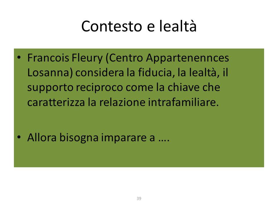 Contesto e lealtà Francois Fleury (Centro Appartenennces Losanna) considera la fiducia, la lealtà, il supporto reciproco come la chiave che caratteriz