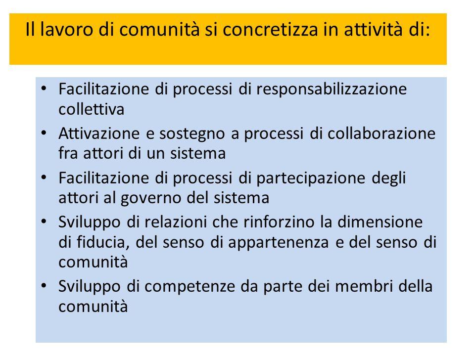 Il lavoro di comunità si concretizza in attività di: Facilitazione di processi di responsabilizzazione collettiva Attivazione e sostegno a processi di