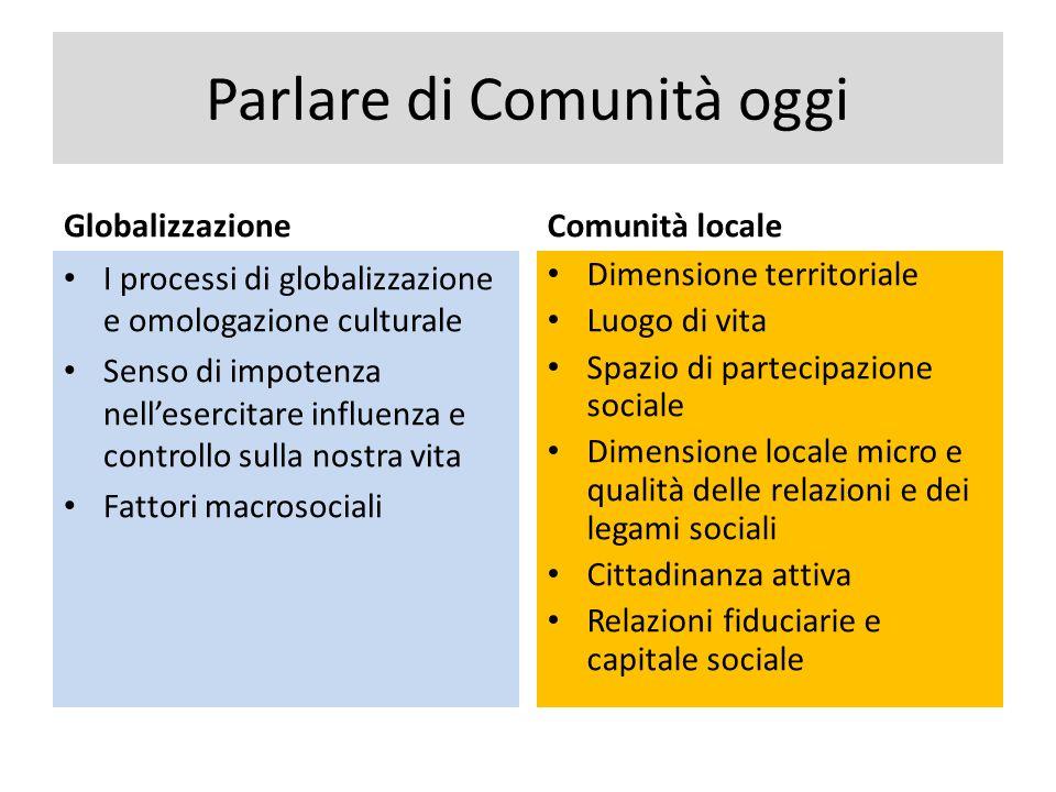 Parlare di Comunità oggi Globalizzazione I processi di globalizzazione e omologazione culturale Senso di impotenza nell'esercitare influenza e control