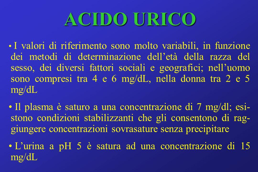 ACIDO URICO I valori di riferimento sono molto variabili, in funzione dei metodi di determinazione dell'età della razza del sesso, dei diversi fattori sociali e geografici; nell'uomo sono compresi tra 4 e 6 mg/dL, nella donna tra 2 e 5 mg/dL Il plasma è saturo a una concentrazione di 7 mg/dl; esi- stono condizioni stabilizzanti che gli consentono di rag- giungere concentrazioni sovrasature senza precipitare L'urina a pH 5 è satura ad una concentrazione di 15 mg/dL