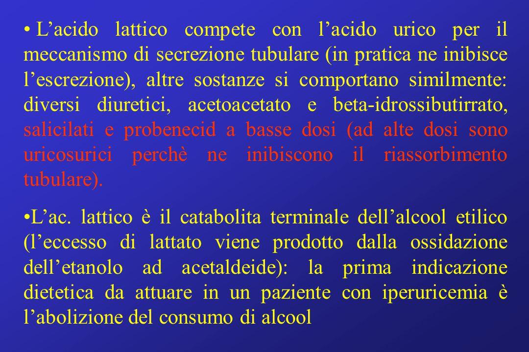 L'acido lattico compete con l'acido urico per il meccanismo di secrezione tubulare (in pratica ne inibisce l'escrezione), altre sostanze si comportano similmente: diversi diuretici, acetoacetato e beta-idrossibutirrato, salicilati e probenecid a basse dosi (ad alte dosi sono uricosurici perchè ne inibiscono il riassorbimento tubulare).