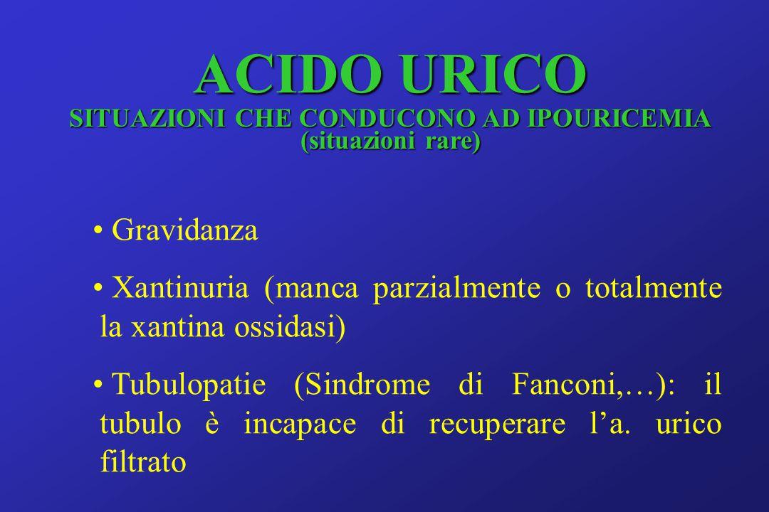 ACIDO URICO SITUAZIONI CHE CONDUCONO AD IPOURICEMIA (situazioni rare) Gravidanza Xantinuria (manca parzialmente o totalmente la xantina ossidasi) Tubulopatie (Sindrome di Fanconi,…): il tubulo è incapace di recuperare l'a.