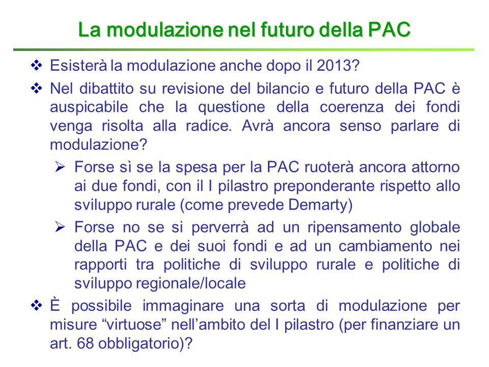  Esisterà la modulazione anche dopo il 2013?  Nel dibattito su revisione del bilancio e futuro della PAC è auspicabile che la questione della coeren