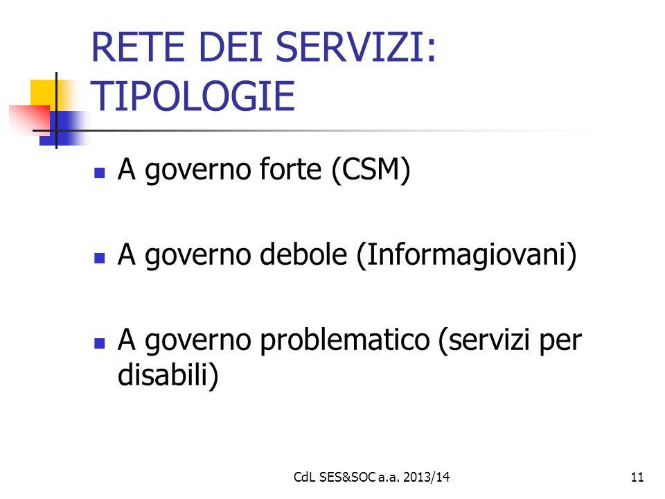 11 RETE DEI SERVIZI: TIPOLOGIE A governo forte (CSM) A governo debole (Informagiovani) A governo problematico (servizi per disabili) CdL SES&SOC a.a.