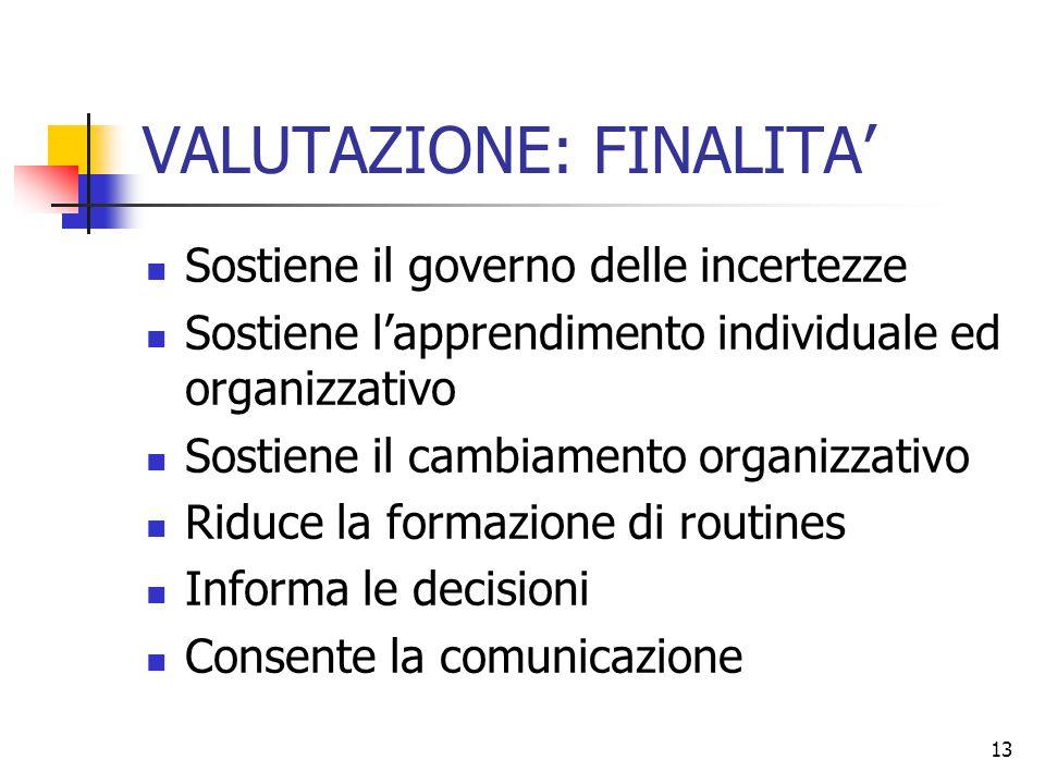 13 VALUTAZIONE: FINALITA' Sostiene il governo delle incertezze Sostiene l'apprendimento individuale ed organizzativo Sostiene il cambiamento organizza