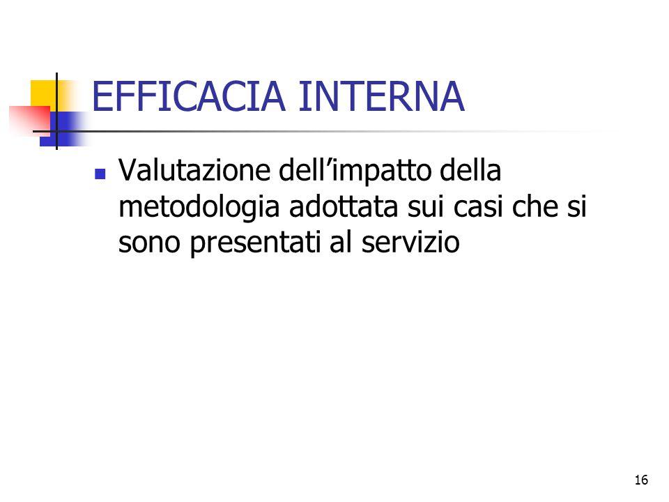 16 EFFICACIA INTERNA Valutazione dell'impatto della metodologia adottata sui casi che si sono presentati al servizio