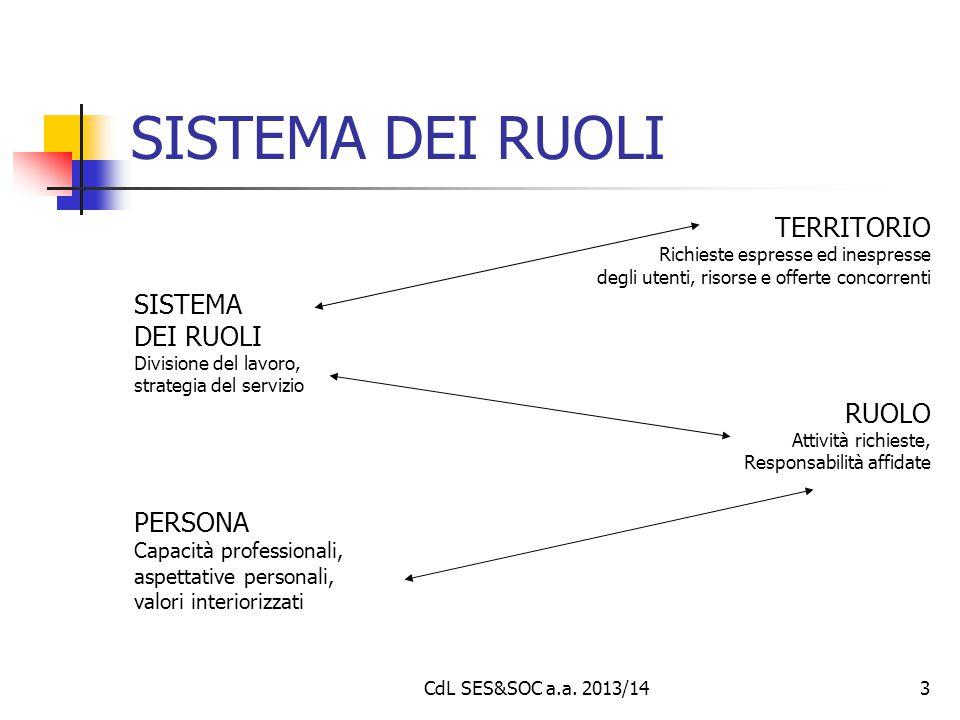 4 IL PROCESSO DI LAVORO Contatto Valutazione del caso Programma Individuale Attività 1 Nuovo Utente.