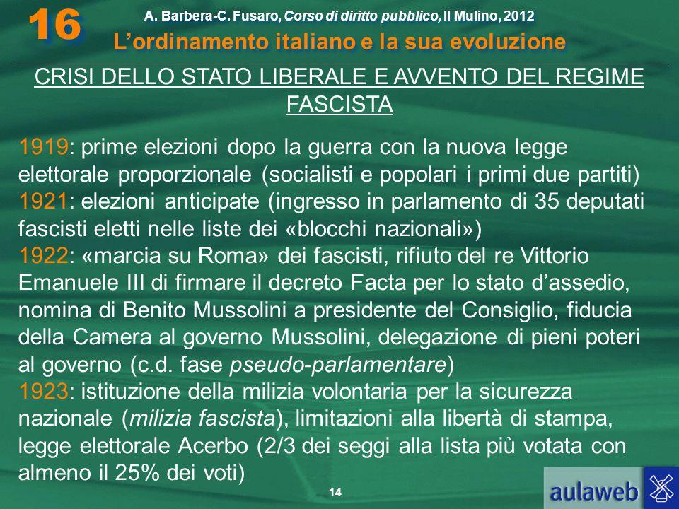 14 A. Barbera-C. Fusaro, Corso di diritto pubblico, Il Mulino, 2012 L'ordinamento italiano e la sua evoluzione A. Barbera-C. Fusaro, Corso di diritto