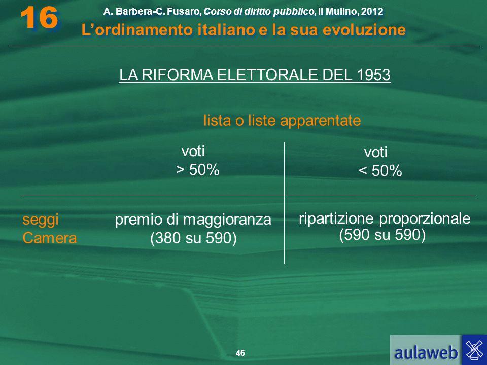 46 A. Barbera-C. Fusaro, Corso di diritto pubblico, Il Mulino, 2012 L'ordinamento italiano e la sua evoluzione A. Barbera-C. Fusaro, Corso di diritto