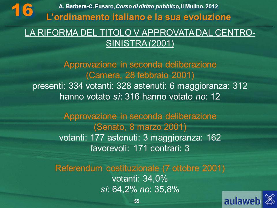 55 A. Barbera-C. Fusaro, Corso di diritto pubblico, Il Mulino, 2012 L'ordinamento italiano e la sua evoluzione A. Barbera-C. Fusaro, Corso di diritto