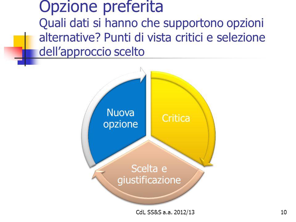 Opzione preferita Quali dati si hanno che supportono opzioni alternative? Punti di vista critici e selezione dell'approccio scelto Critica Scelta e gi